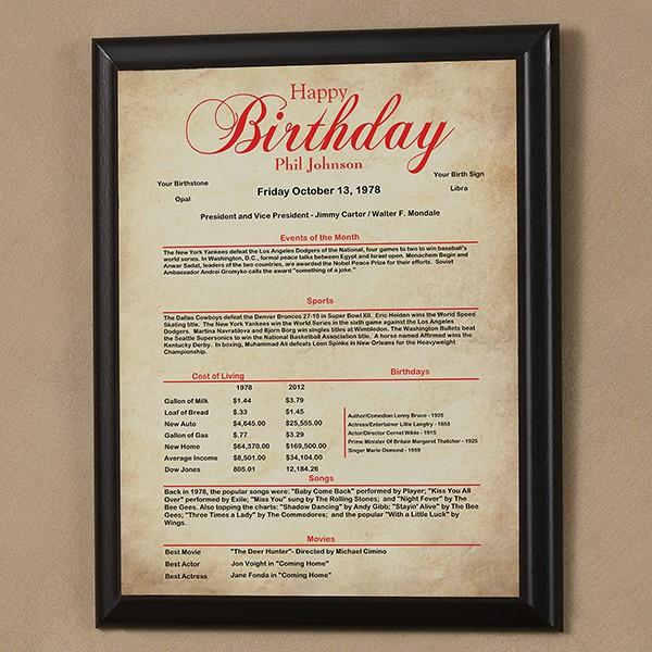 85th Birthday Gift Ideas