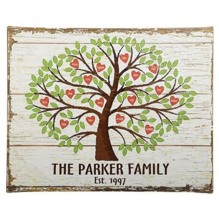Personalized family tree canvas is a lovely Mother's Day, Christmas or birthday present for Mom or Grandma!  Each family member's name is inscribed on heart-shaped apples.  A gift she'll be proud to display!