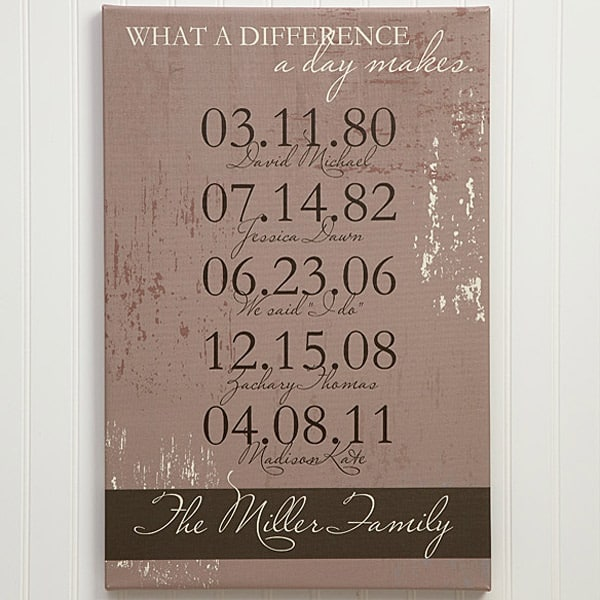 "Personalized 60th Birthday Gifts - Delight Mom on her 60th birthday with this striking ""What a Difference a Day Makes"" canvas.  It's a wonderful way to highlight the most meaningful times of her life!"