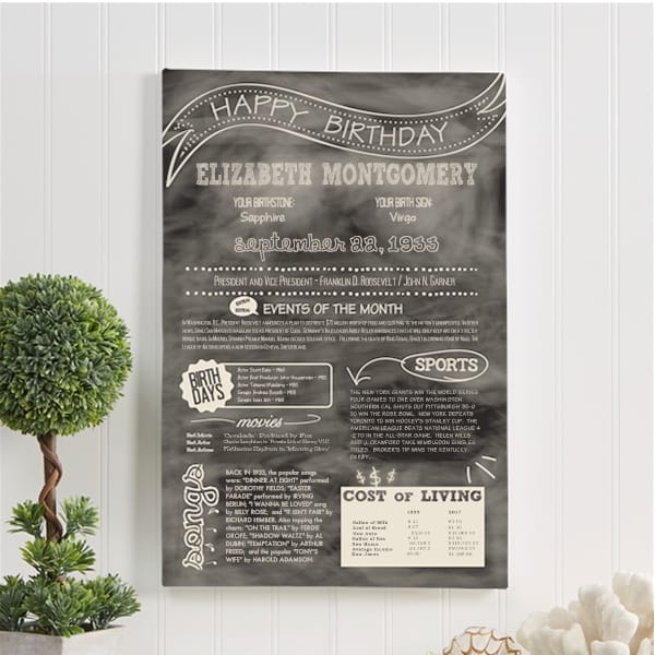 "Unique 85th Birthday Gifts - Need an impressive gift for someone turning 85? Personalized ""Day You Were Born"" canvas is a fun stroll back in time to what life was like 85 years ago!"